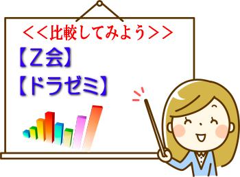 Z会・ドラゼミを比較