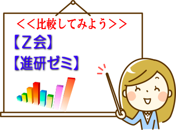 Z会・進研ゼミ比較